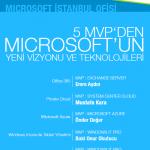 5 MVP'den Microsoft Teknolojileri Semineri – Windows Intune Anlatıyorum