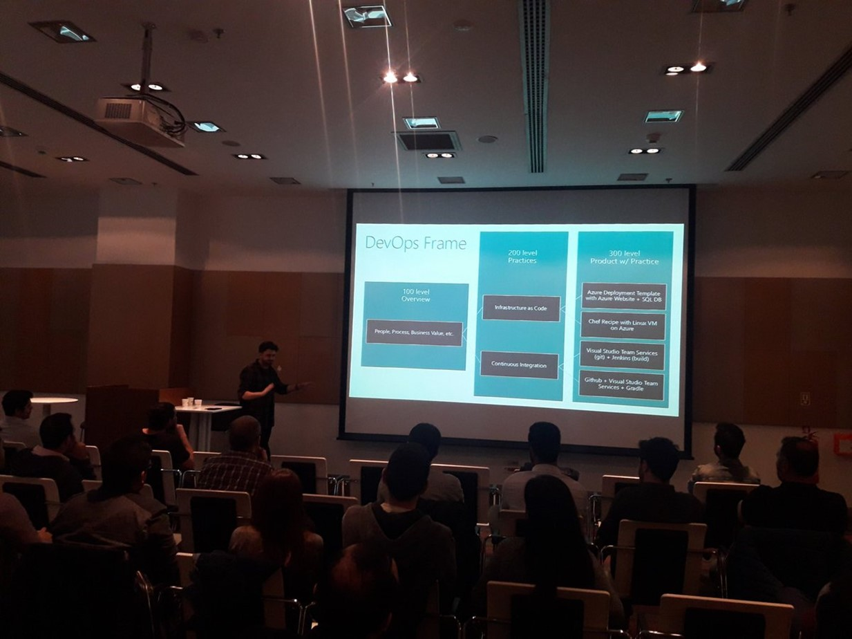 21 Nisan'da Azure Global Bootcamp kapsaminda tum dunya ile ayni anda Azure konustuk